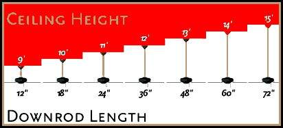 1/2 Inch Downrods for GulfCoast, Craftmade, Ellington, and Vaxcel ...:Suggested Downrod Lengths,Lighting