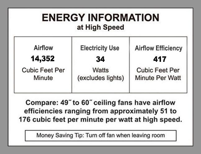84 Inch Ceiling Fan Energy Info Label