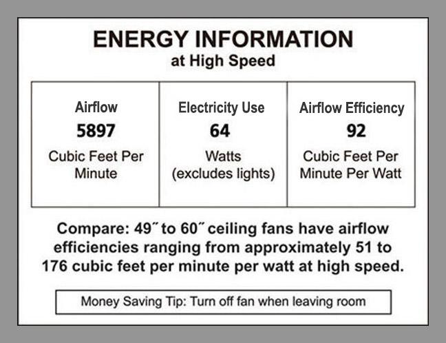 Ceiling Fan Energy Information Label